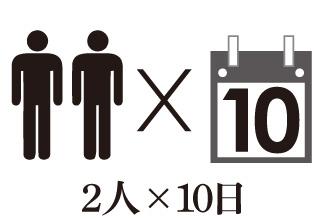 2人×10日